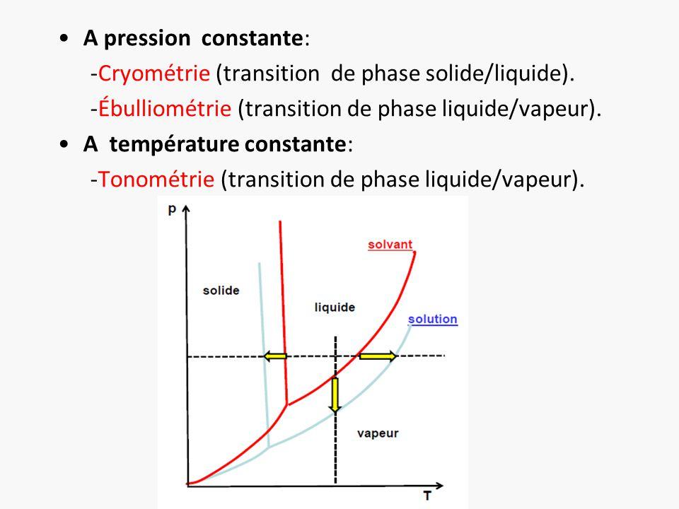 Le débit molaire diffusif du soluté Jd est donné par la ...