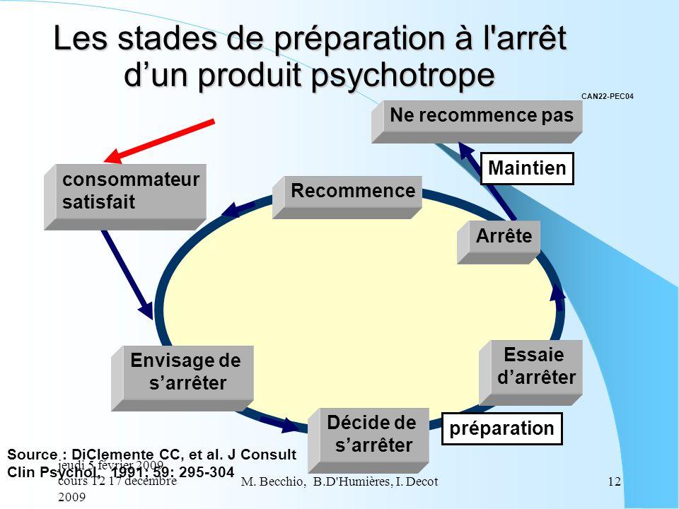 Les stades de préparation à l arrêt d'un produit psychotrope
