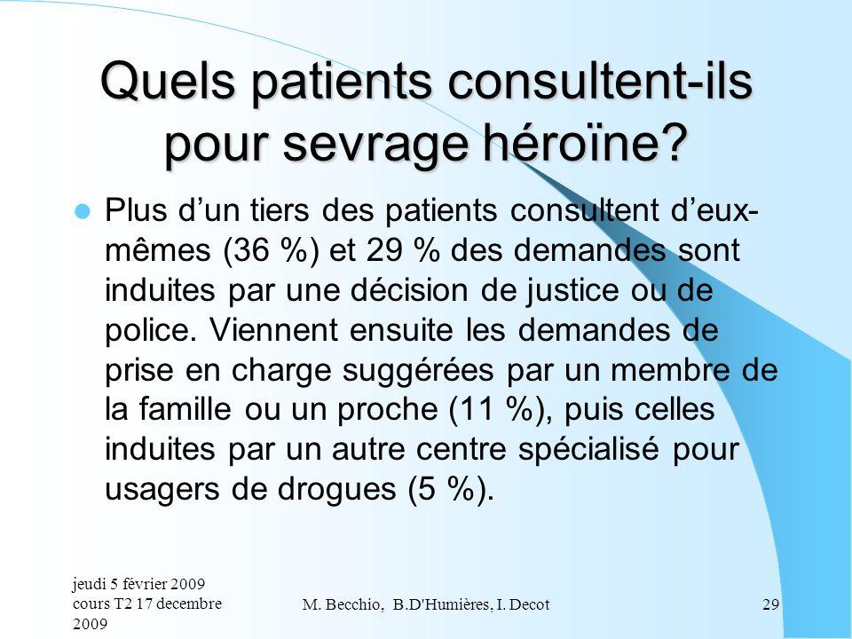 Quels patients consultent-ils pour sevrage héroïne