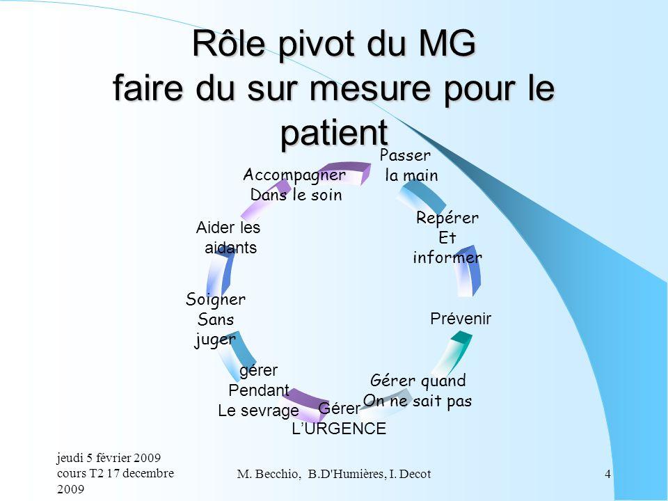 Rôle pivot du MG faire du sur mesure pour le patient