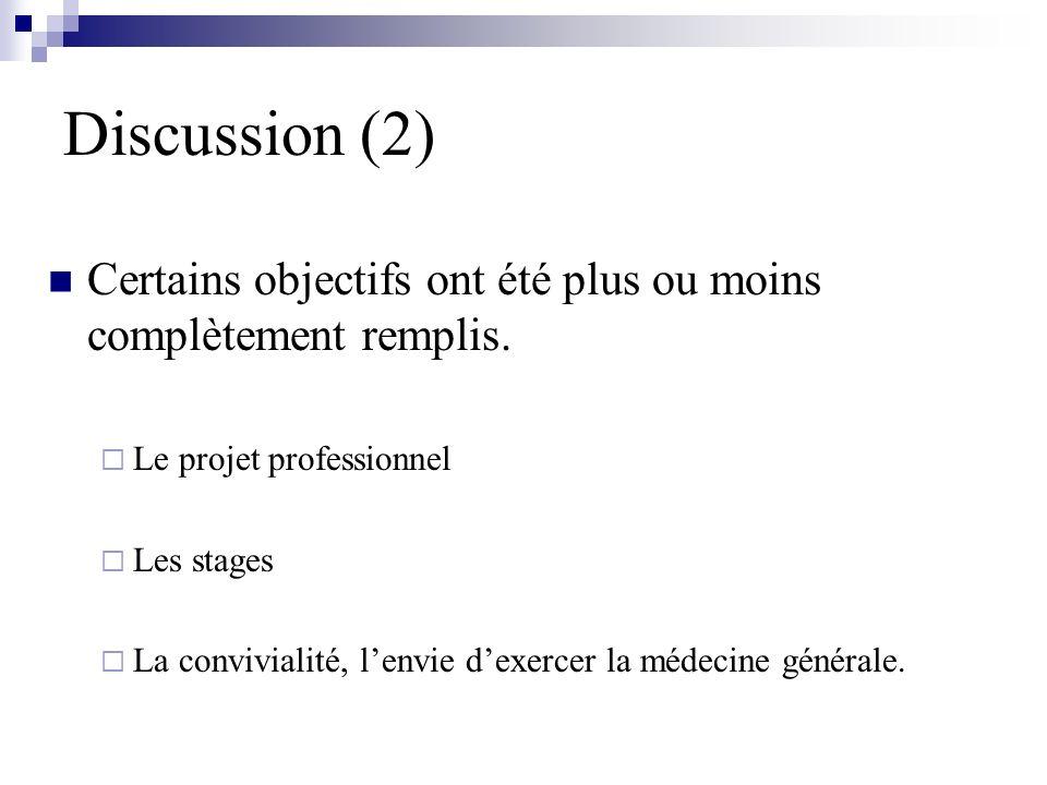 Discussion (2) Certains objectifs ont été plus ou moins complètement remplis. Le projet professionnel.