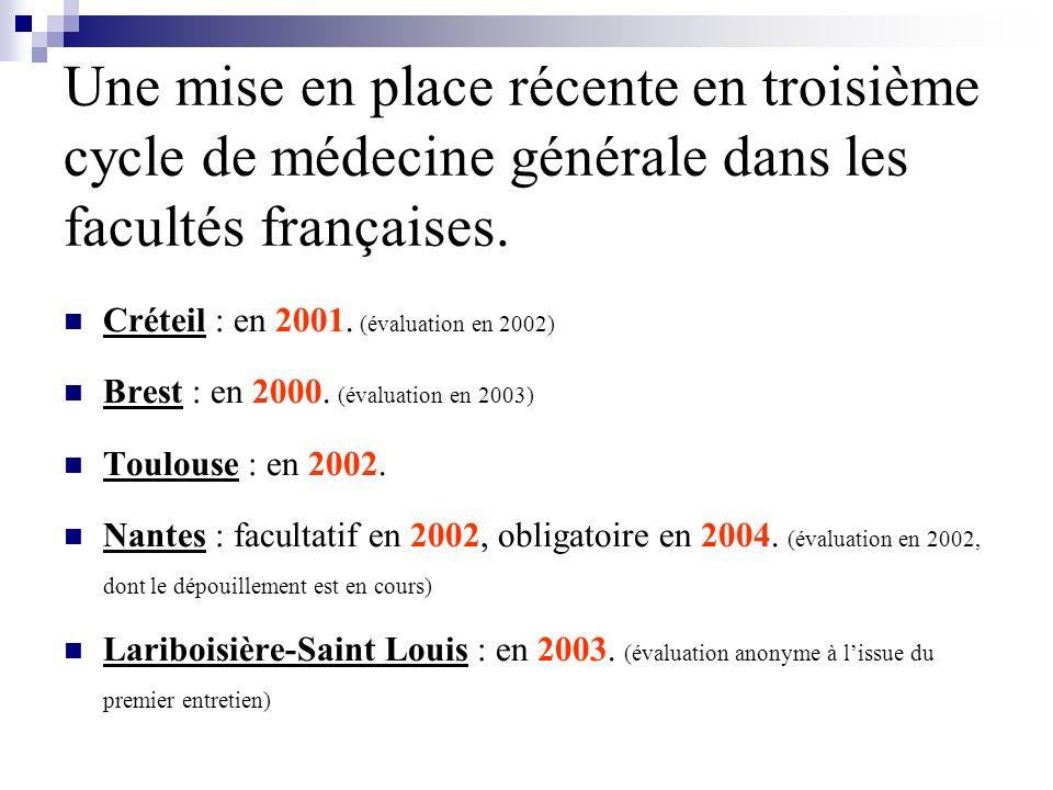 Une mise en place récente en troisième cycle de médecine générale dans les facultés françaises.