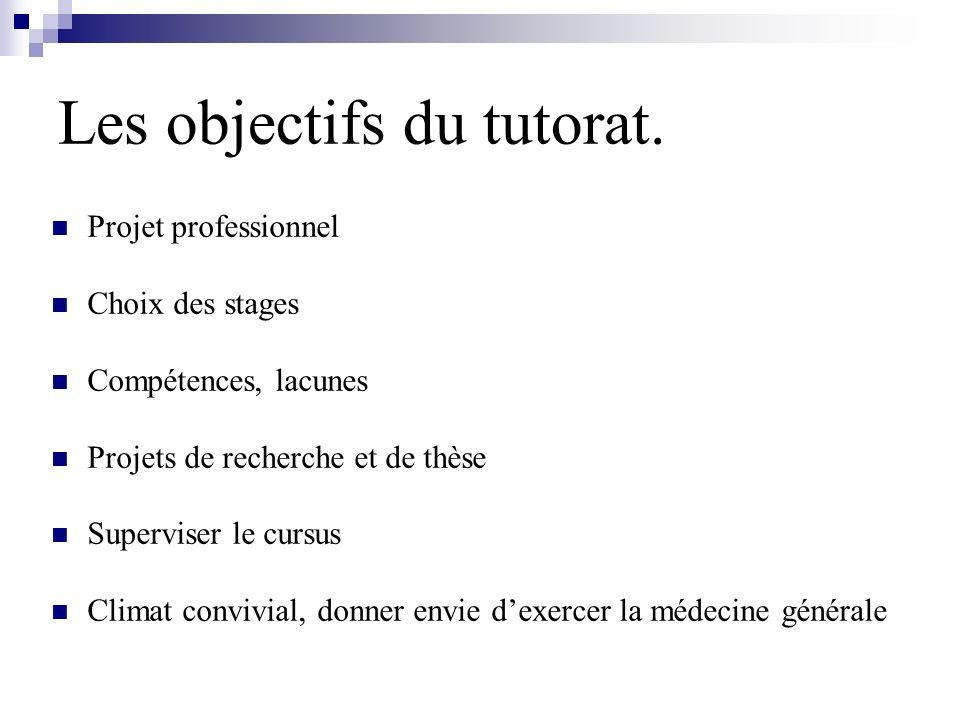 Les objectifs du tutorat.