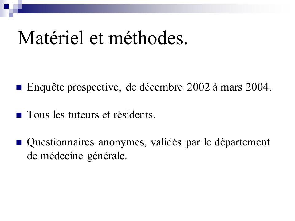 Matériel et méthodes. Enquête prospective, de décembre 2002 à mars 2004. Tous les tuteurs et résidents.