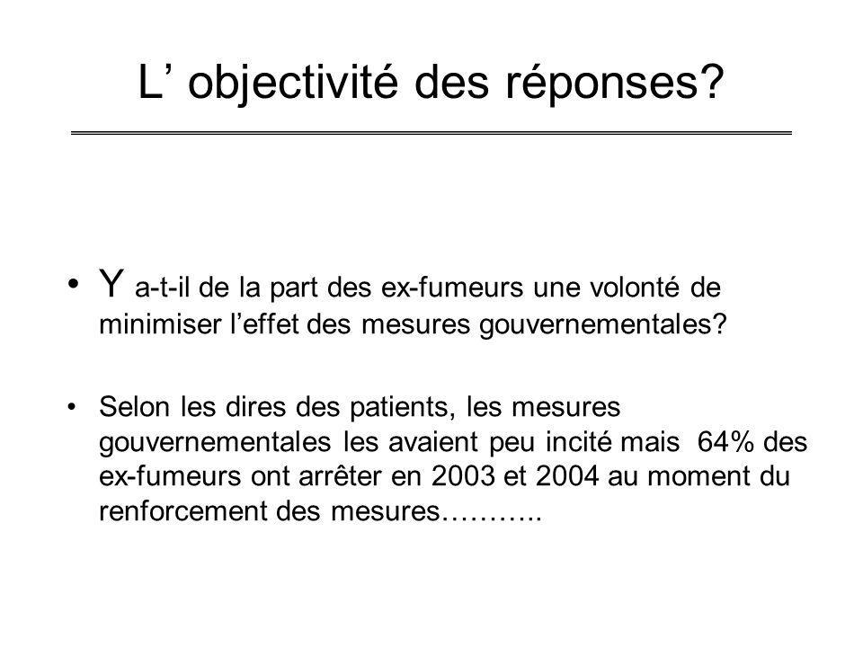 L' objectivité des réponses