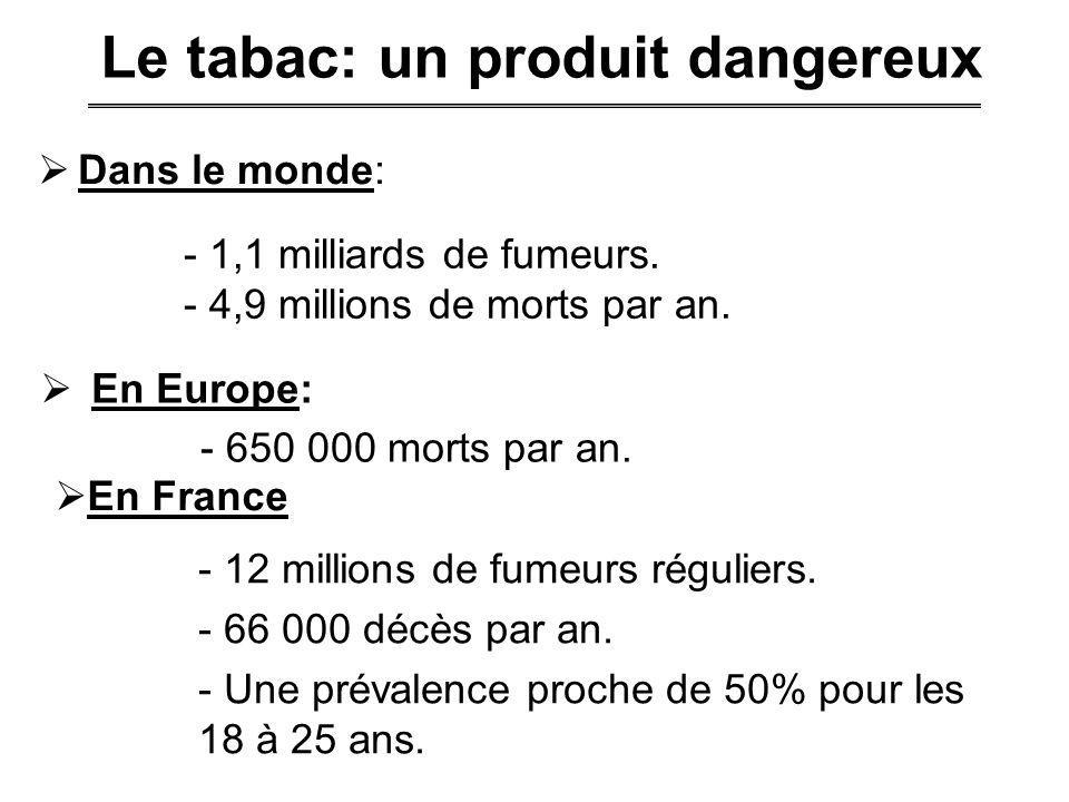 Le tabac: un produit dangereux