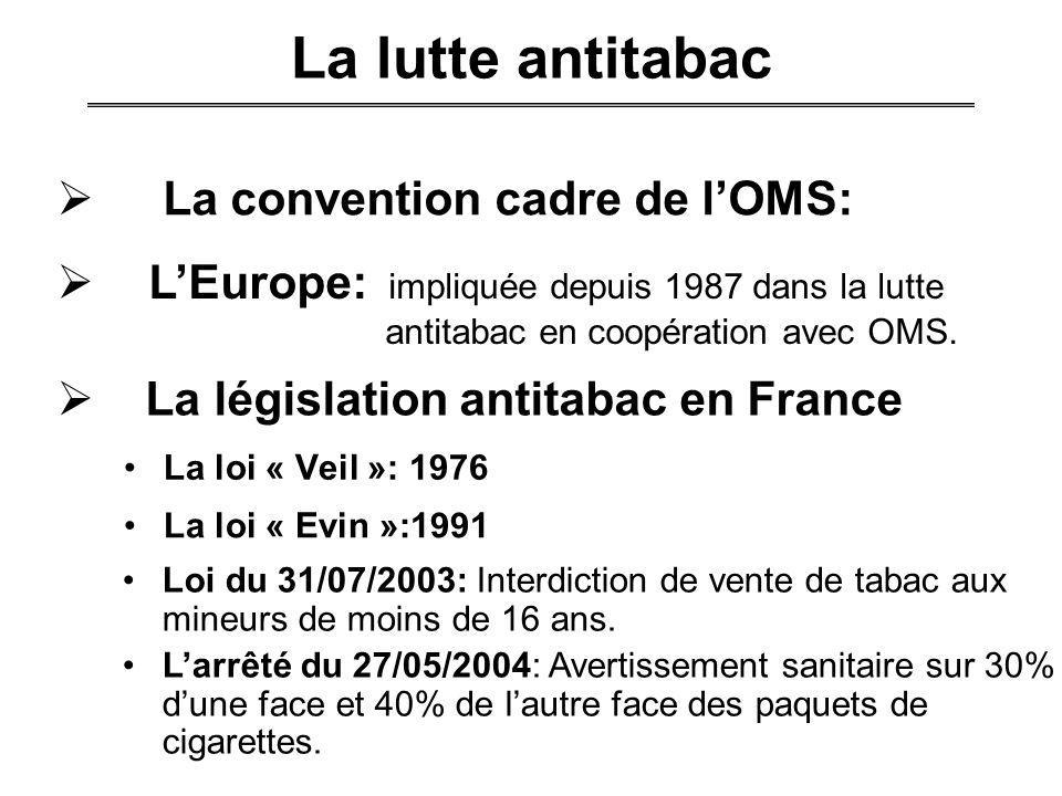 La législation antitabac en France