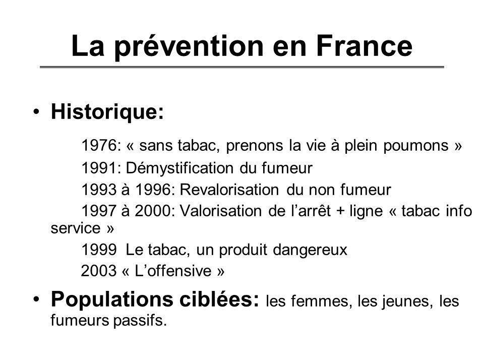 La prévention en France
