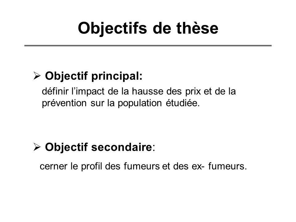 Objectifs de thèse cerner le profil des fumeurs et des ex- fumeurs.