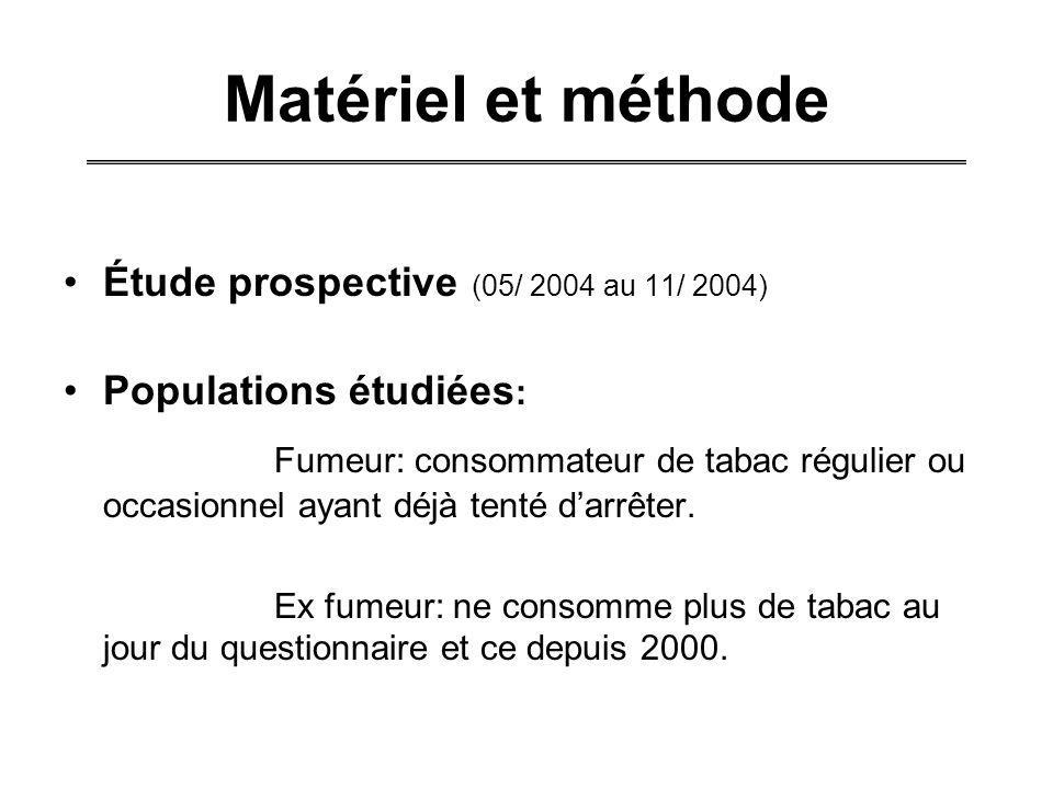 Matériel et méthode Étude prospective (05/ 2004 au 11/ 2004) Populations étudiées: