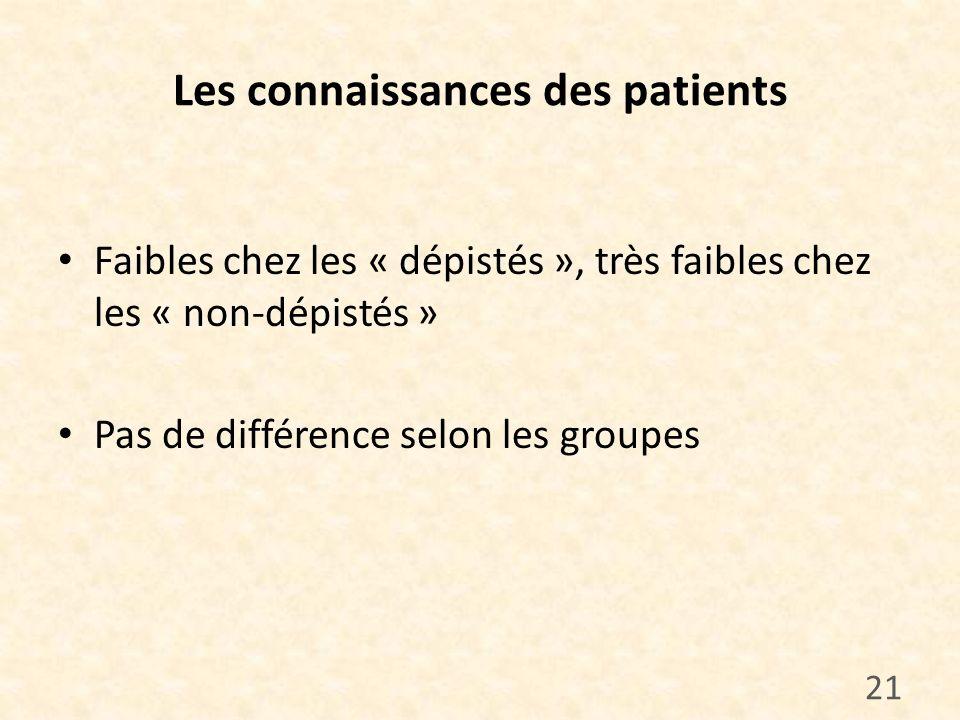 Les connaissances des patients