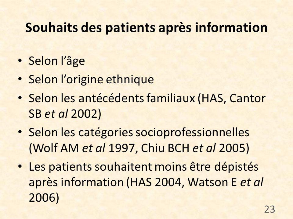 Souhaits des patients après information