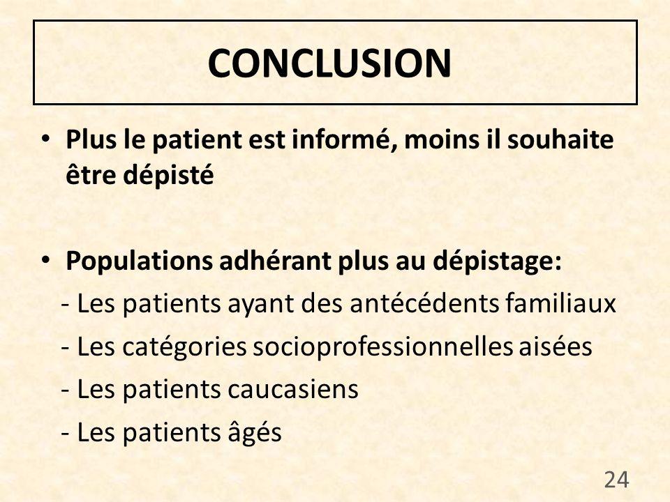 CONCLUSION Plus le patient est informé, moins il souhaite être dépisté