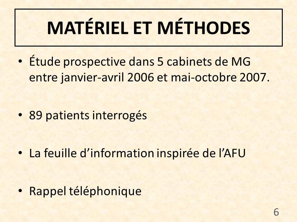 MATÉRIEL ET MÉTHODES Étude prospective dans 5 cabinets de MG entre janvier-avril 2006 et mai-octobre 2007.