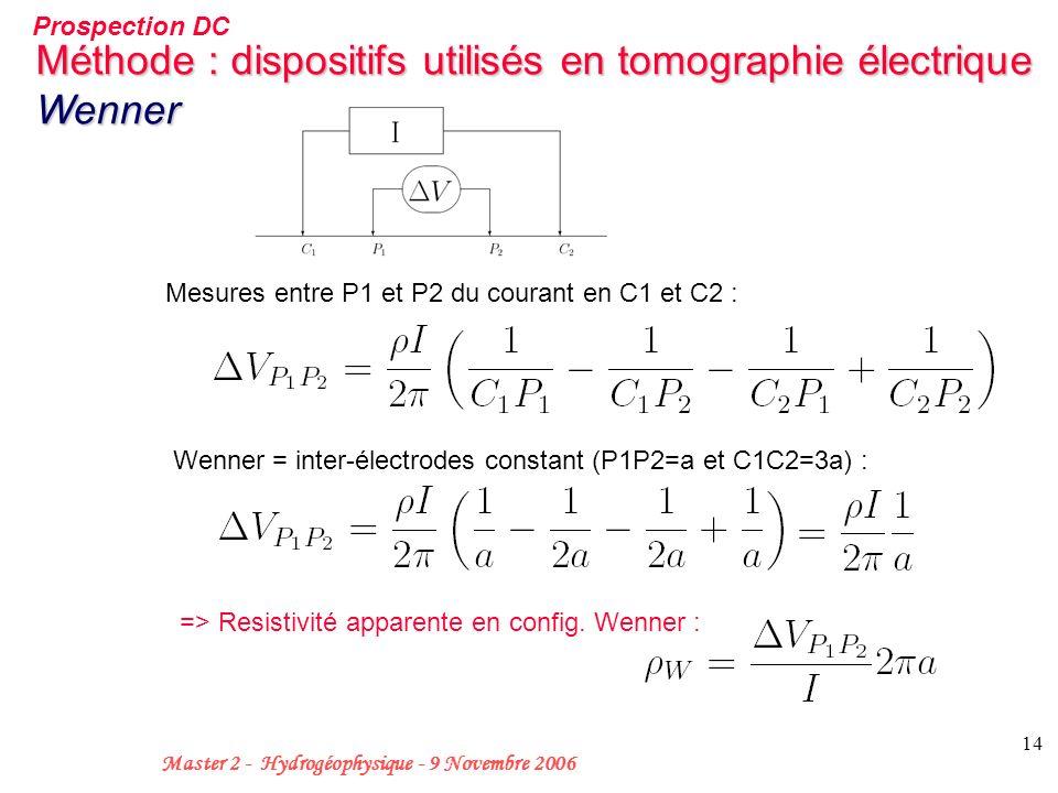 Méthode : dispositifs utilisés en tomographie électrique Wenner