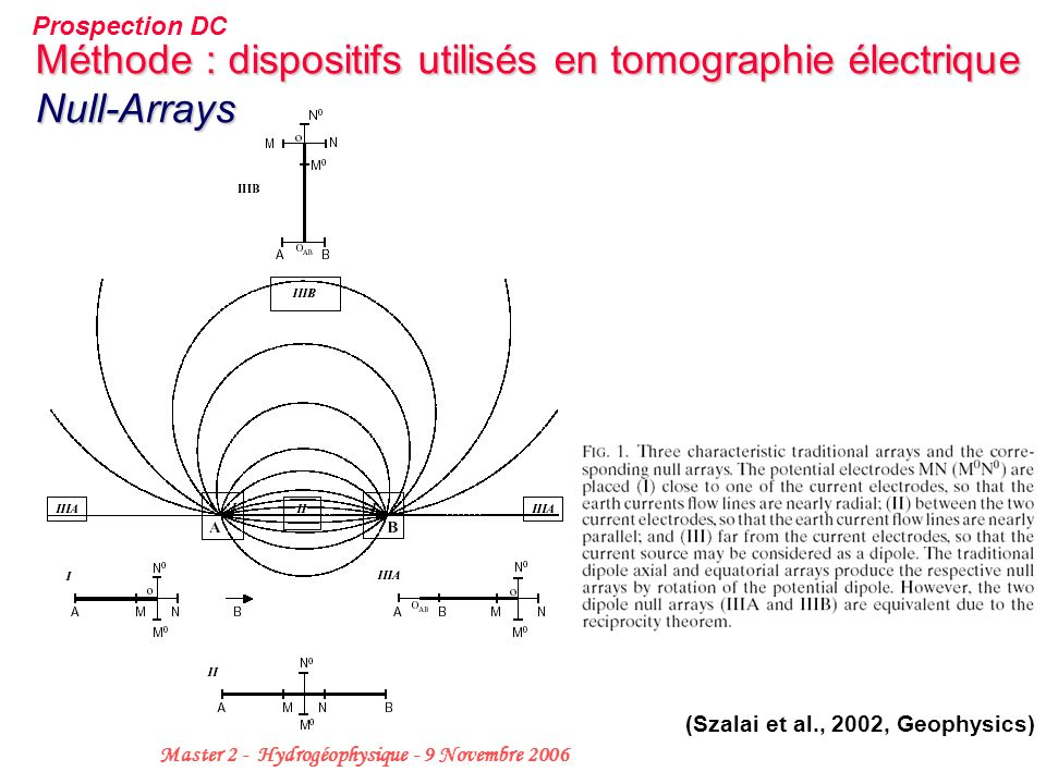 Méthode : dispositifs utilisés en tomographie électrique Null-Arrays
