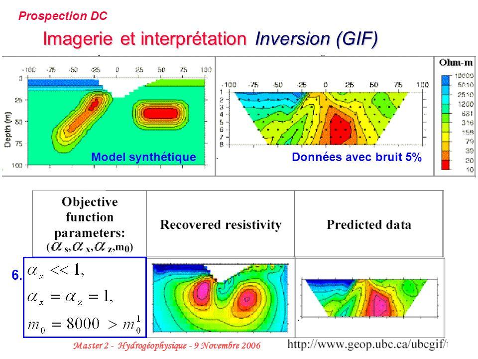 Imagerie et interprétation Inversion (GIF)