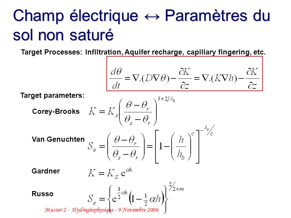 Champ électrique ↔ Paramètres du sol non saturé