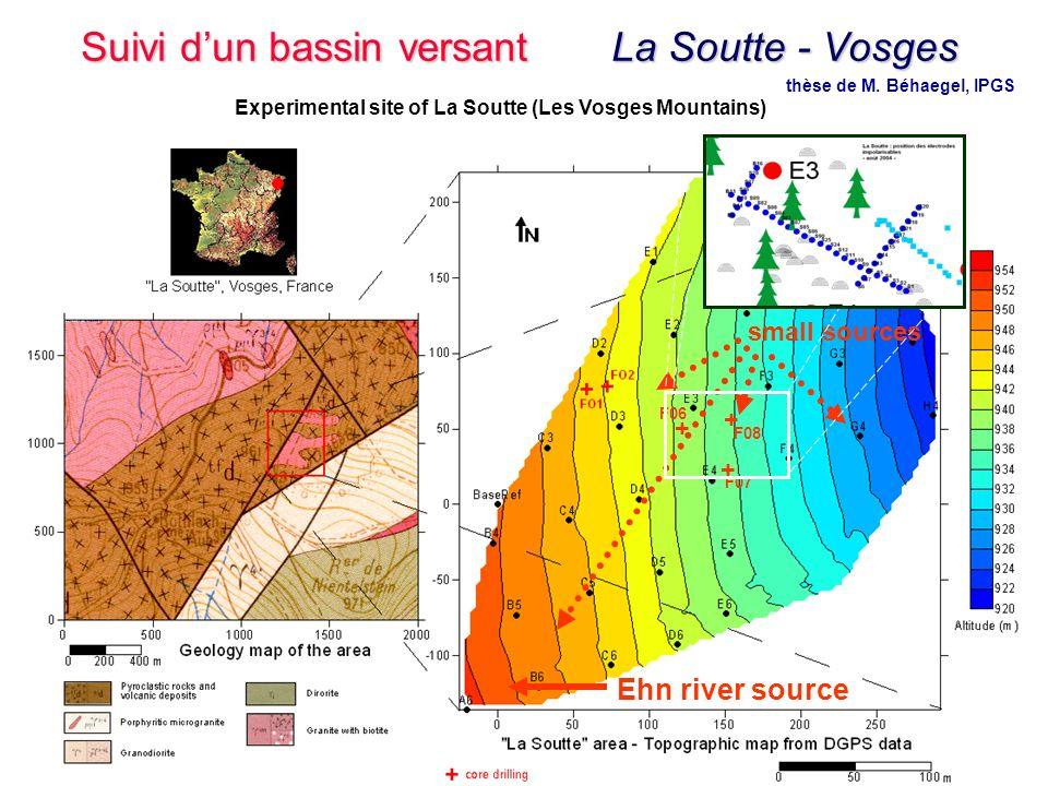 Suivi d'un bassin versant La Soutte - Vosges