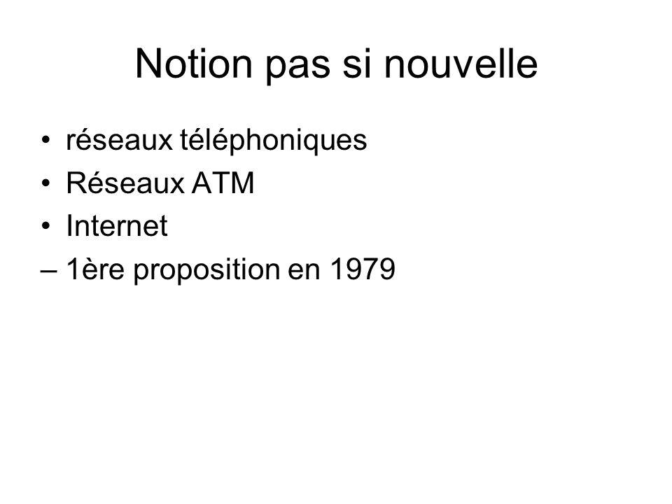 Notion pas si nouvelle réseaux téléphoniques Réseaux ATM Internet