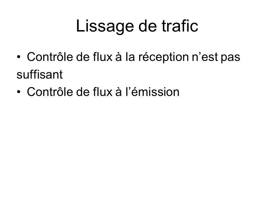 Lissage de trafic Contrôle de flux à la réception n'est pas suffisant
