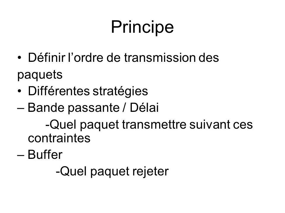 Principe Définir l'ordre de transmission des paquets