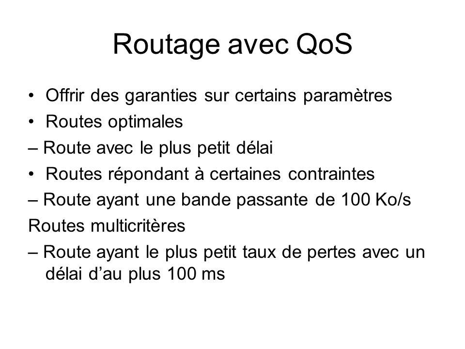 Routage avec QoS Offrir des garanties sur certains paramètres