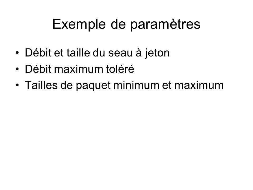 Exemple de paramètres Débit et taille du seau à jeton