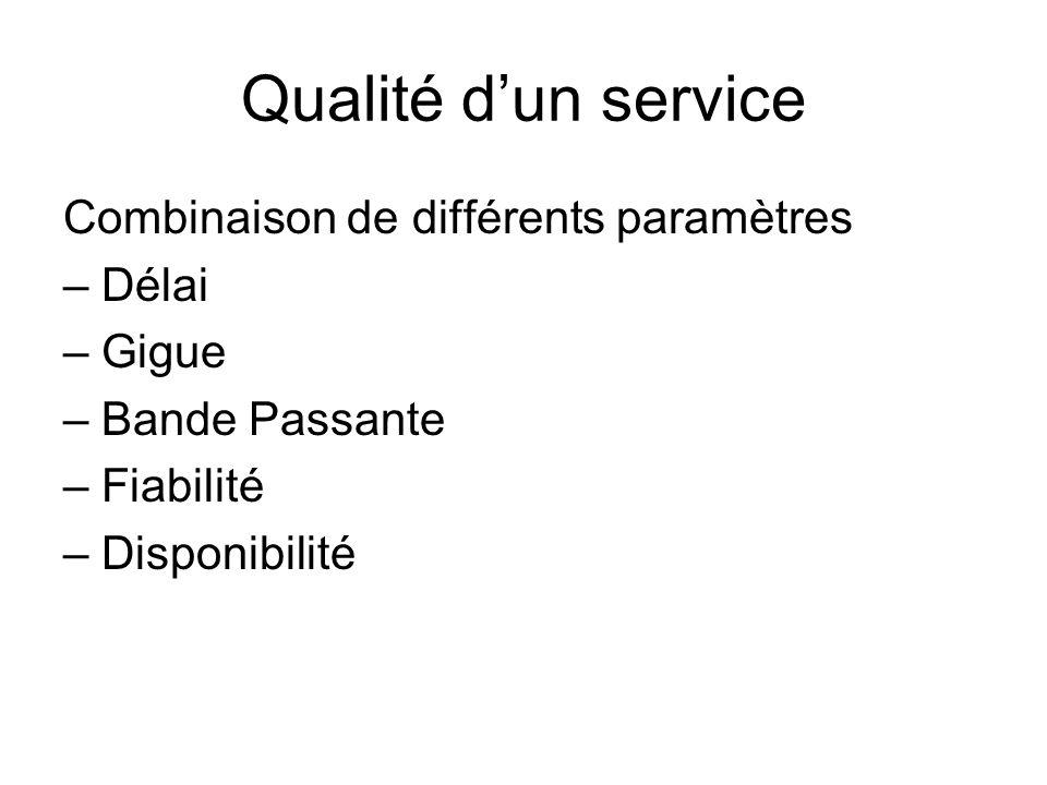 Qualité d'un service Combinaison de différents paramètres – Délai