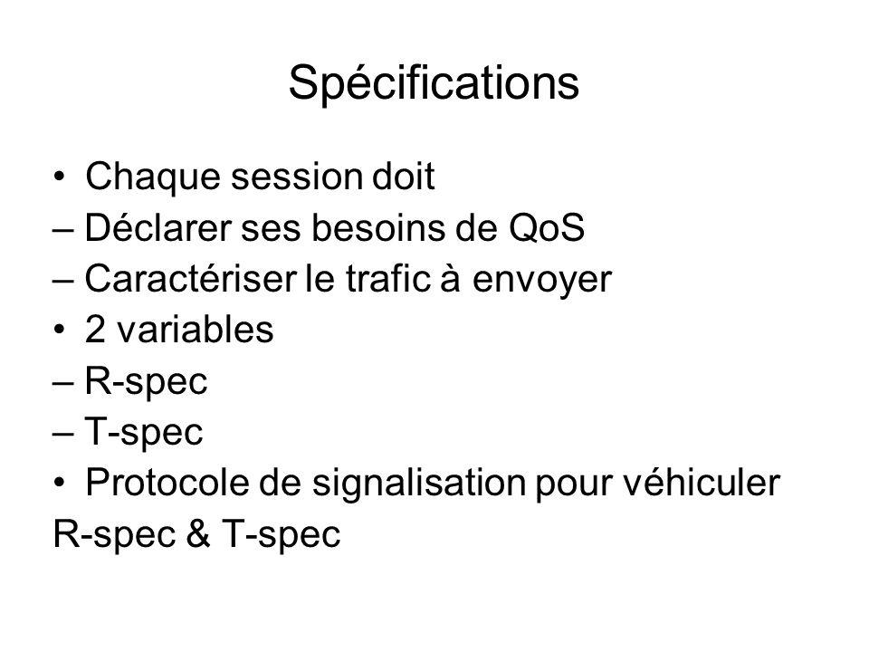 Spécifications Chaque session doit – Déclarer ses besoins de QoS