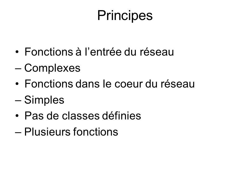 Principes Fonctions à l'entrée du réseau – Complexes