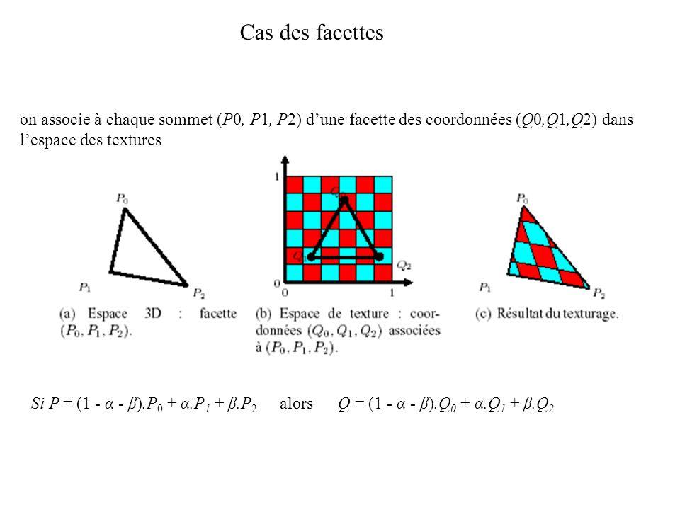 Cas des facettes on associe à chaque sommet (P0, P1, P2) d'une facette des coordonnées (Q0,Q1,Q2) dans l'espace des textures.