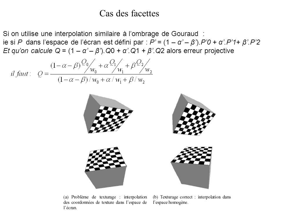 Cas des facettesSi on utilise une interpolation similaire à l'ombrage de Gouraud :