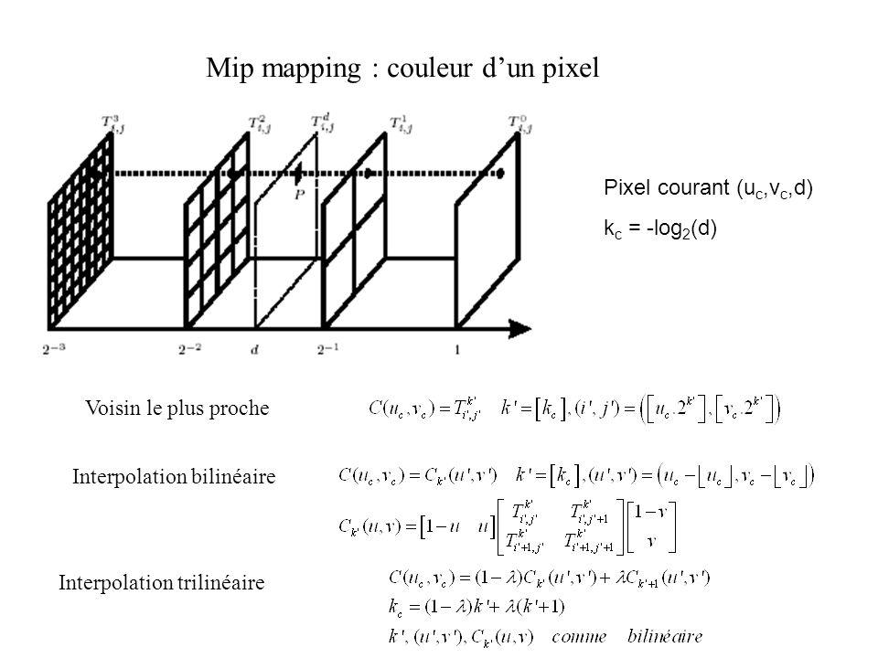 Mip mapping : couleur d'un pixel