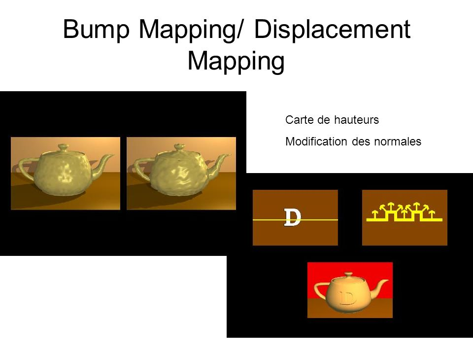 Bump Mapping/ Displacement Mapping
