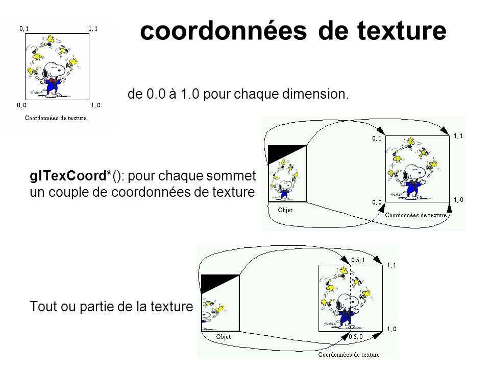 coordonnées de texture
