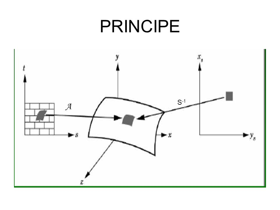 PRINCIPE S-1 A