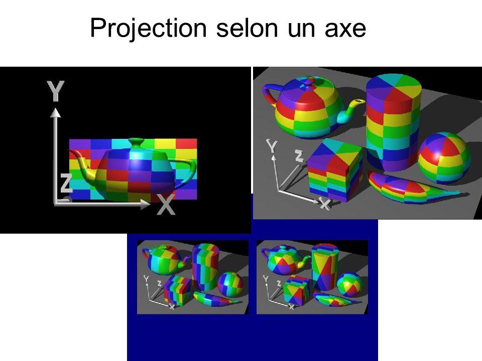 Projection selon un axe