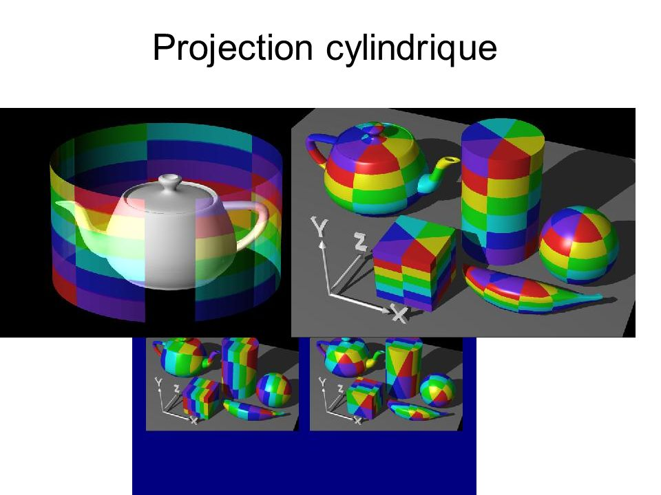 Projection cylindrique