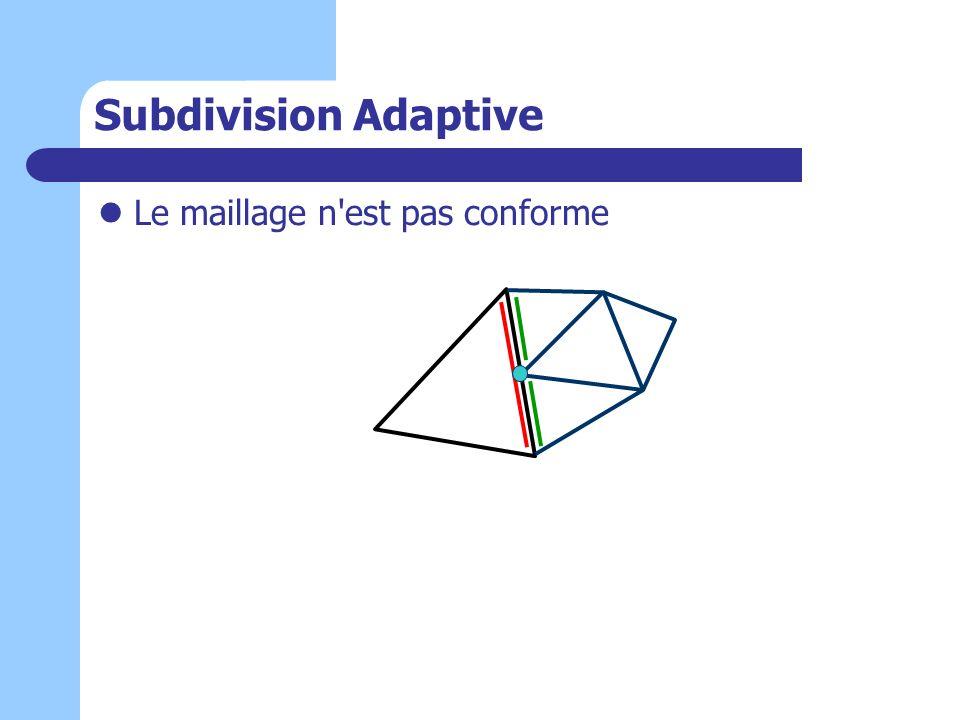 Subdivision Adaptive Le maillage n est pas conforme