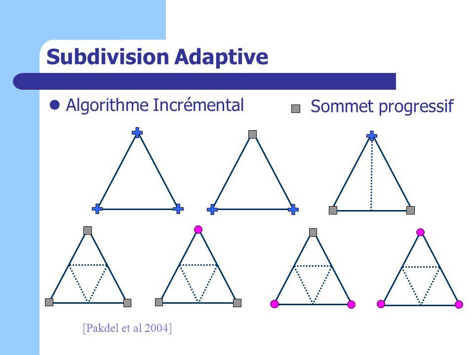 Subdivision Adaptive Algorithme Incrémental Sommet progressif