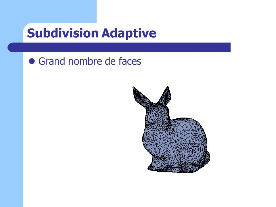Subdivision Adaptive Grand nombre de faces
