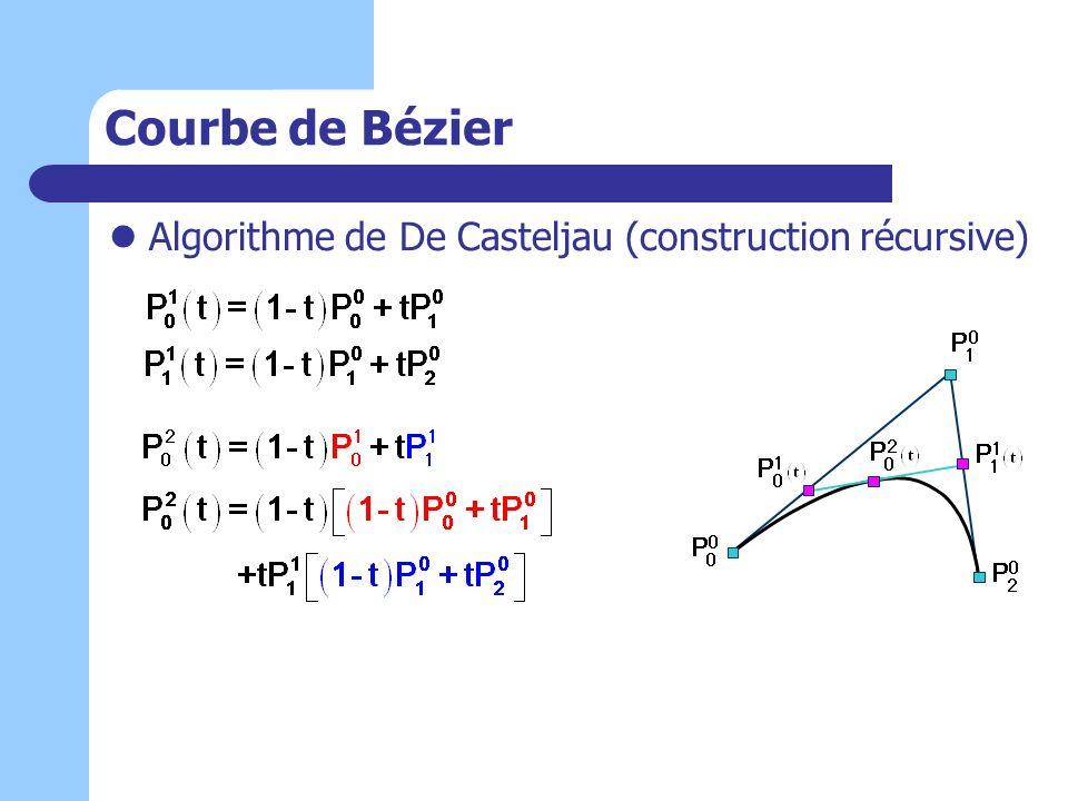 Courbe de Bézier Algorithme de De Casteljau (construction récursive)