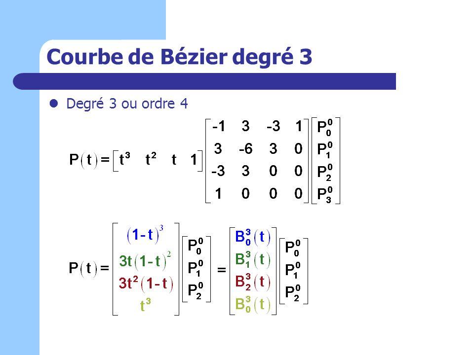 Courbe de Bézier degré 3 Degré 3 ou ordre 4