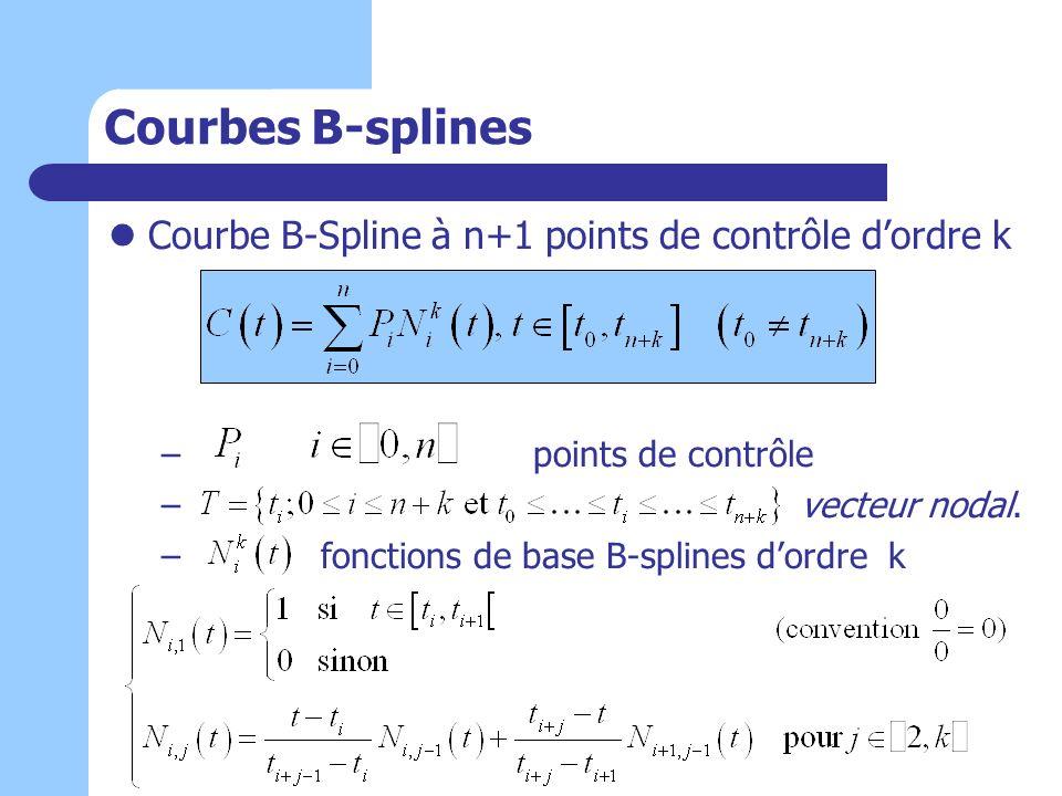 Courbes B-splines Courbe B-Spline à n+1 points de contrôle d'ordre k