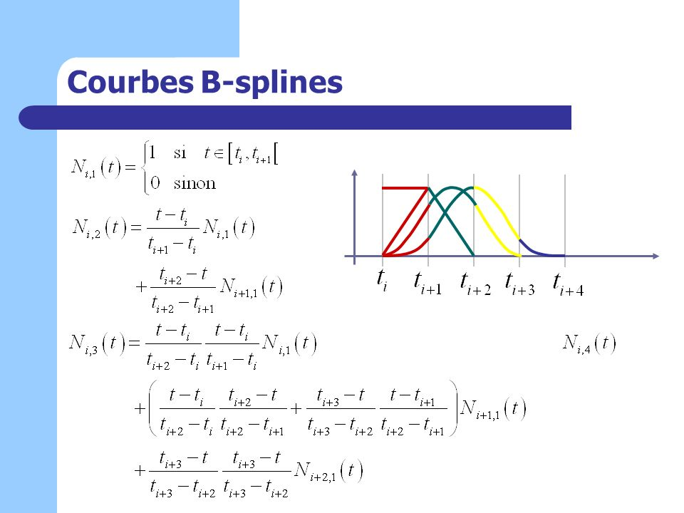 Courbes B-splines