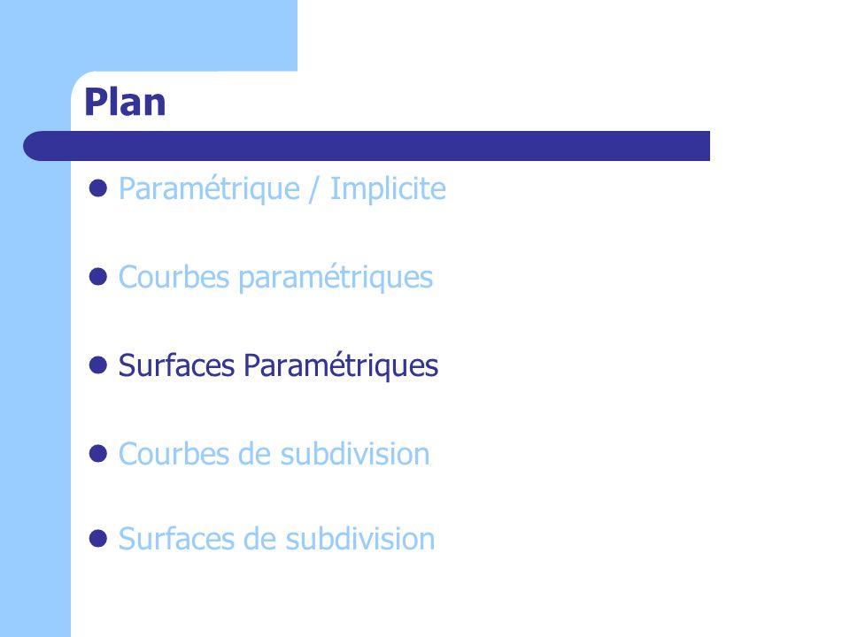 Plan Paramétrique / Implicite Courbes paramétriques