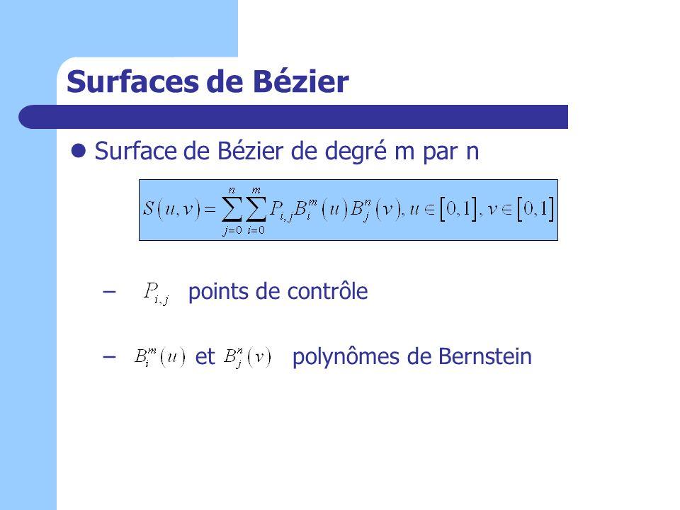 Surfaces de Bézier Surface de Bézier de degré m par n