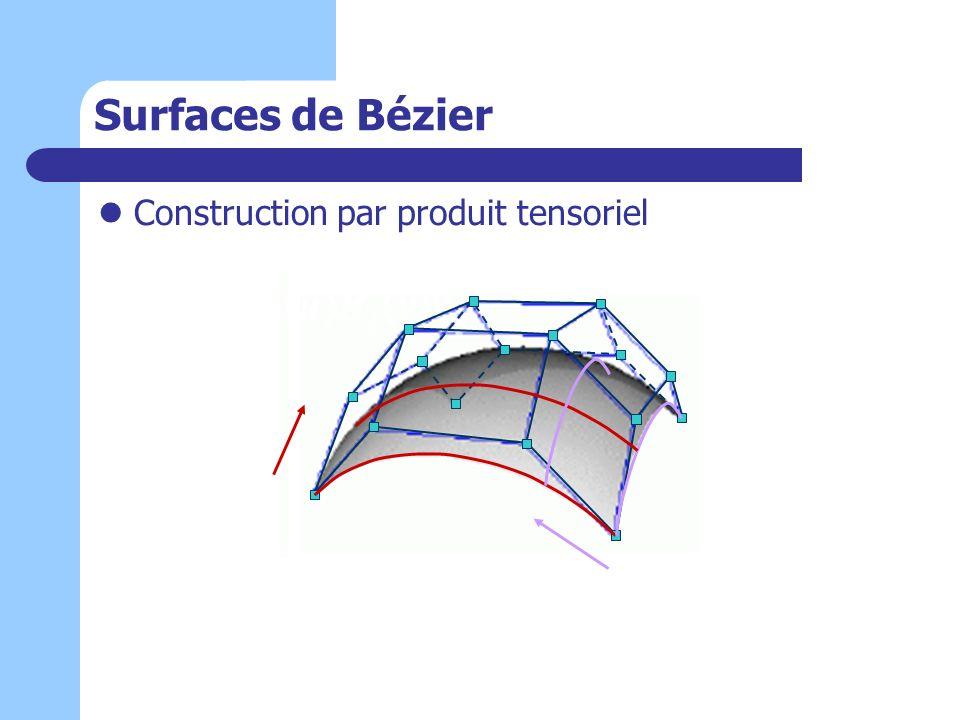 Surfaces de Bézier Construction par produit tensoriel