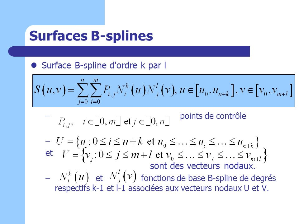 Surfaces B-splines Surface B-spline d ordre k par l